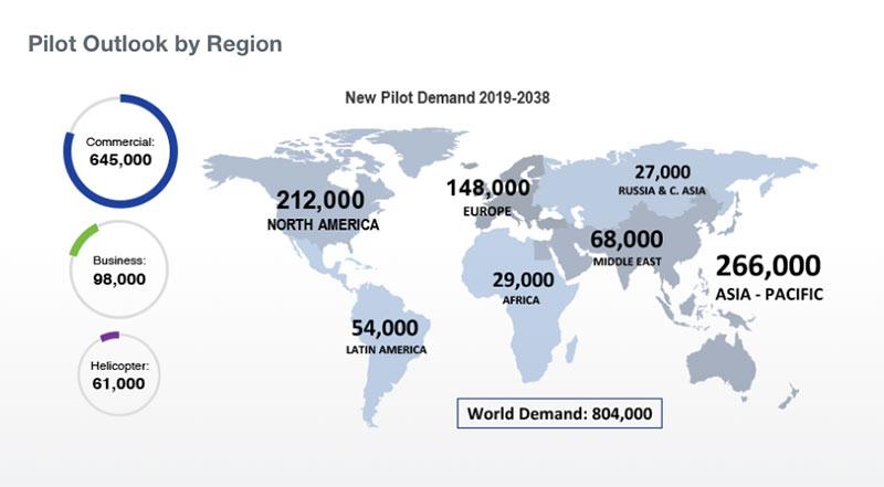 Plane pilot request forecast